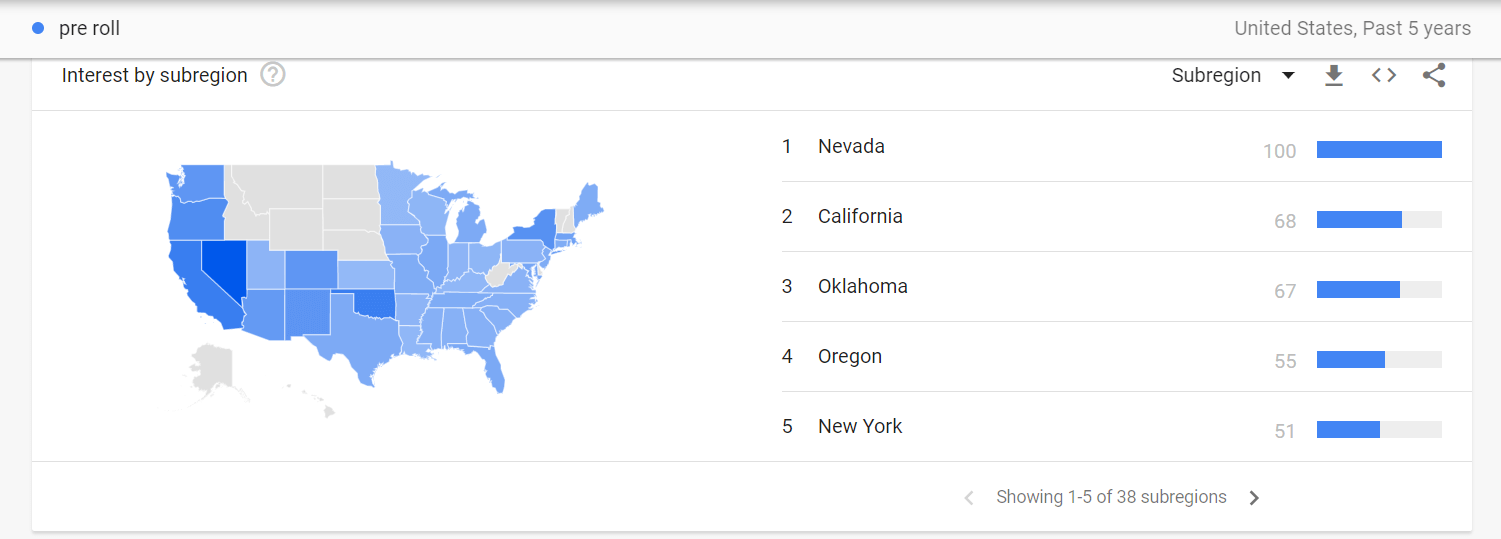 Google Trend for Pre-roll by states