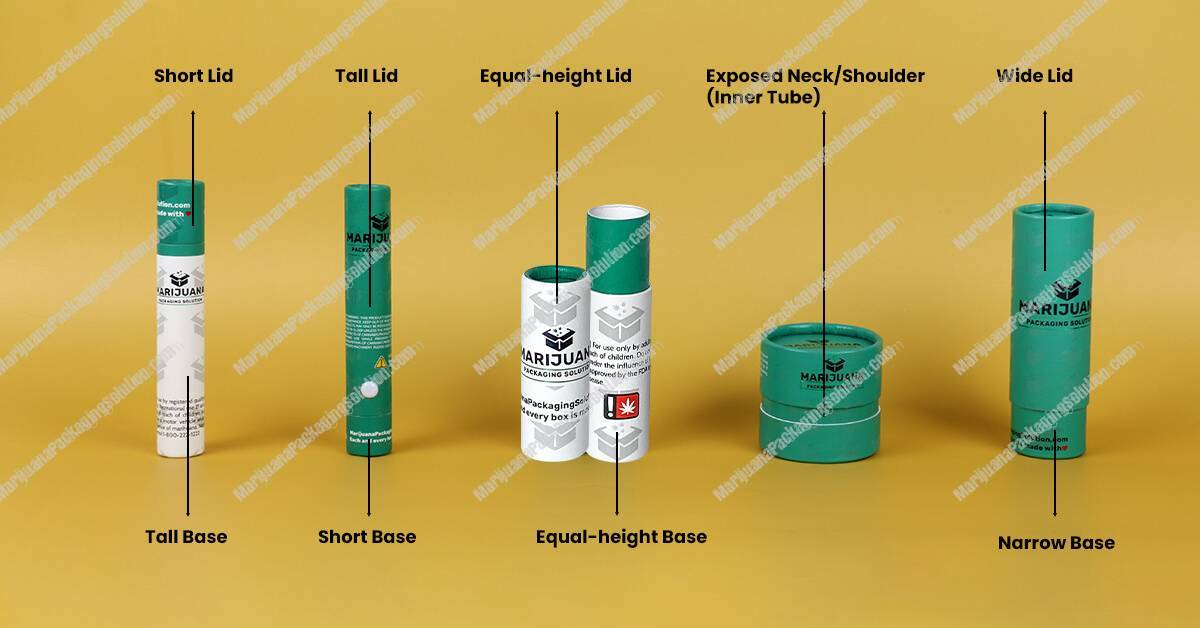 Five Main Paper Cylinder Tubes Packaging Structure Styles