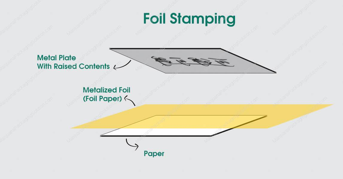 foil-stamping-process-blog-pic1