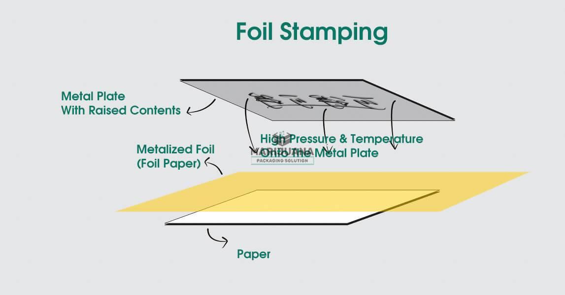 foil-stamping-process-blog-pic2