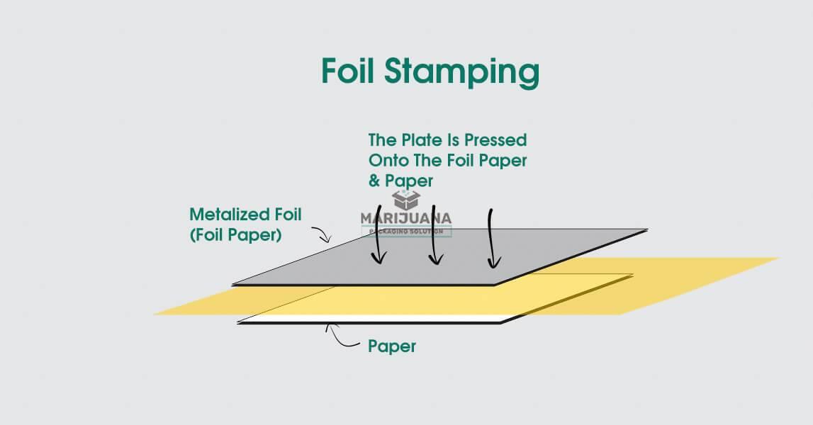 foil-stamping-process-blog-pic3