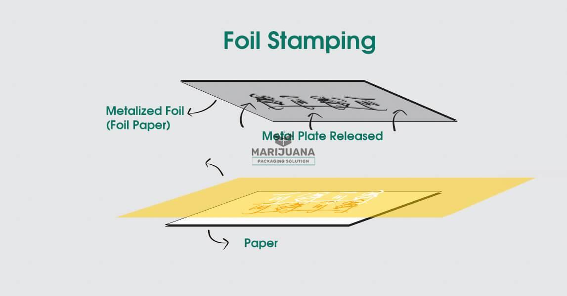 foil-stamping-process-blog-pic4